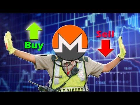 Monero da Señales Claras de Trading