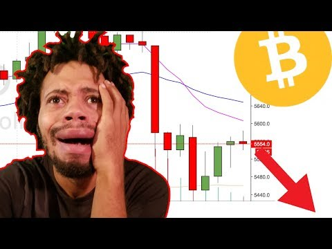BUY BITCOIN NOW? OR WILL IT GO LOWER?!?!