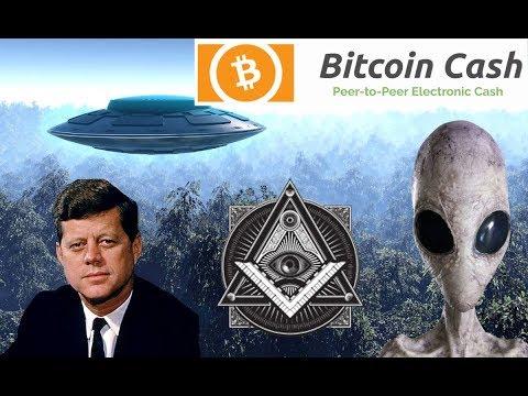 Bitcoin Cash – Digital Money of the Future?