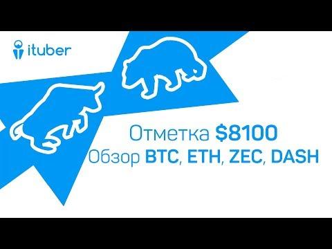Отметка в $8100. Обзор BitCoin BTC, Ethereum ETH, ZCash ZEC, DASH