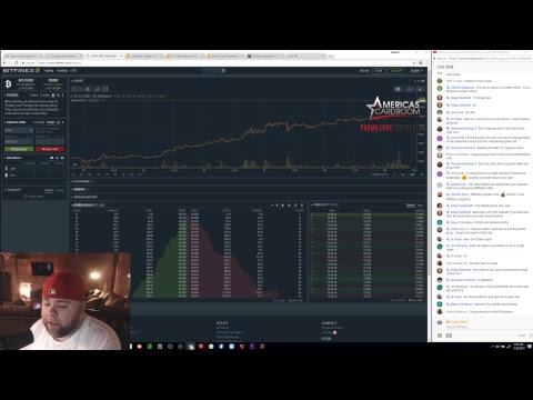 Crypto After Dark #2 – Bitcoin Breaks $10,000, Roger Ver & More