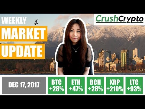 Weekly Update: Bitcoin Futures Debut / TRON Rally / BitPay Adds Bitcoin Cash / TD Ameritrade / CFTC