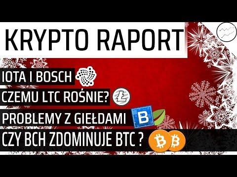 Co tam w sieci? #18   Czy Bitcoin Cash zastąpi Bitcoina?, Problemy z giełdami,  IOTA i Bosch