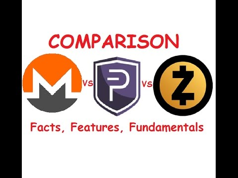 Monero vs PIVX vs Zcash, Simple Comparison