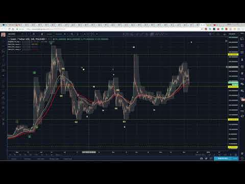 Zcash Technical Analysis…   [December, 2017]