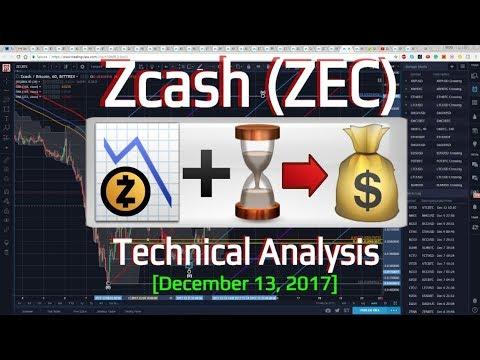 Zcash Technical Analysis (ZEC) –  [December, 2017]