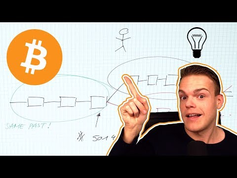 Bitcoin Hard Fork Explained – How to claim free Bitcoin 2X