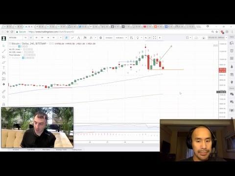 Bitcoin Morning Brief w/ Jimmy – IRS vs Coinbase, Bitcoin Criminalized & Price Drop