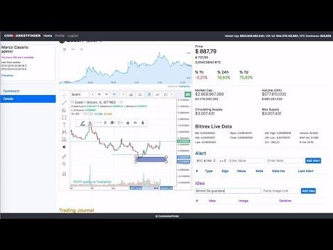 La Bitcoin Dominance Scende, le Altcoin Salgono e ZCash alla Ribalta