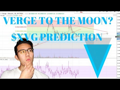 *URGENT* Verge Coin $XVG Trading Recommendation   *BUY RIGHT NOW*   Verge Coin Prediction