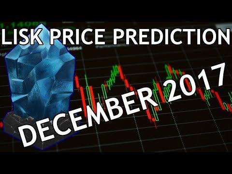 Lisk Price Prediction – December 2017
