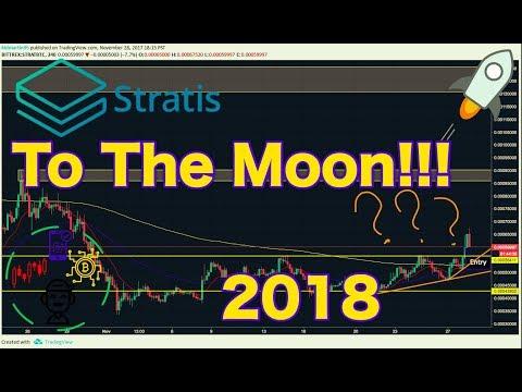 Stratis (STRAT) Price Prediction