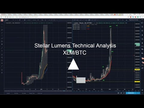 Stellar Lumens Technical Analysis (XLM/BTC) : Don't rush the trade. Lots of Upside  [01/08/2018]