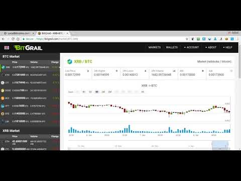 Como comprar Raiblocks XRB usando Bitcoin BTC