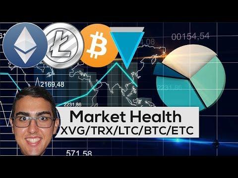 Market Health: Verge ($XVG), Tron ($TRX), Litecoin ($LTC), Bitcoin ($BTC), Ethereum Classic ($ETC)!