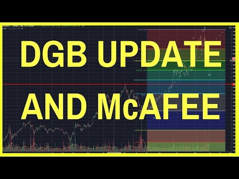✅ DGB PRICE ANALYSIS AND McAFEE