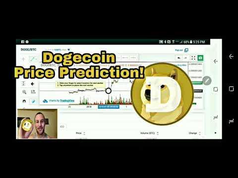Dogecoin Chart & Price Prediction