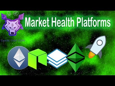 Market Health: Ethereum $Eth, Neo $ NEO, Stratis $Strat and More!