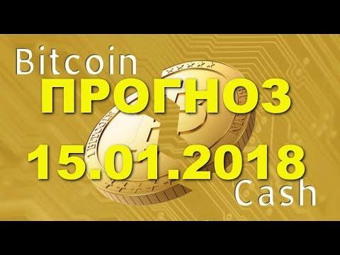 BCH/USD – Bitcoin Cash прогноз цены / график цены на 15.01.2018 / 15 января 2018 года