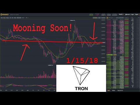 Tron (TRX) Resistance Point! Mooning Soon!  HODL! | CoinWatch