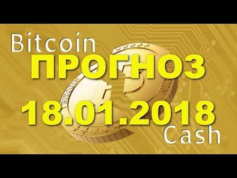 BCH/USD – Bitcoin Cash прогноз цены / график цены на 18.01.2018 / 18 января 2018 года