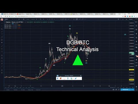 Digibyte Technical Analysis (DGB/BTC) : Fine tuning your entry  [01/19/2018]