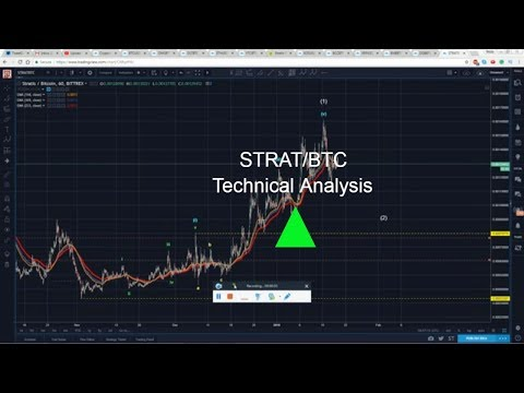 Stratis Technical Analysis (STRAT/BTC) : How do you know..?  [01/19/2018]