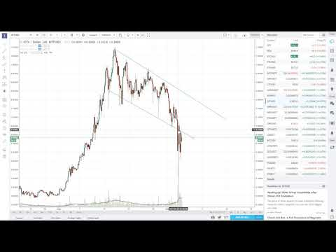 Coin Analysis where could they go?  BTC   ETH   NEO   BCC   IOT   OMG   KMD  etc….