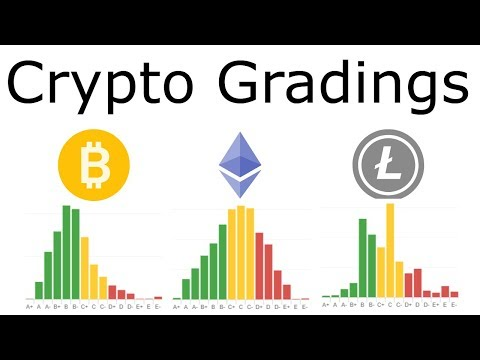 Worlds First Cryptocurrency Grades ? By Weiss Rating Agency