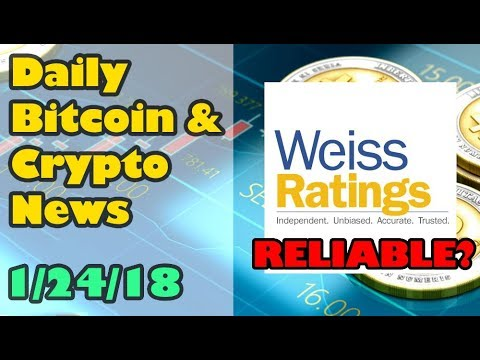 Weiss Ratings for Cryptocurrency – [Look at 2016/2017 vs 2018]