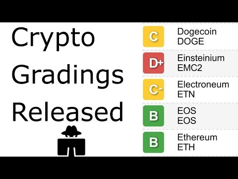The Crypto Gradings Are Out! (Weiss Cryptocurrency Ratings)