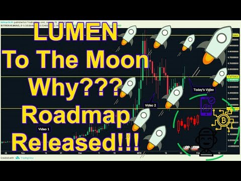 Stellar Lumens Roadmap released! + Technical Analysis (XLM/USD)