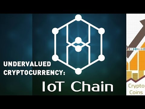 Undervalued Cryptocurrencies: IoT Chain (ITC) the Operating System for IoT Devices