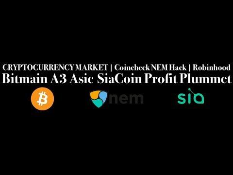 Crypto Market | CME Future | NEM Hack | Robinhood | Bitmain A3 SiaCoin Profit Plummet
