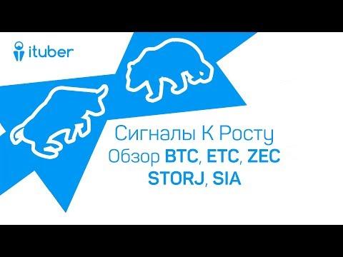 Сигналы К Возможному Росту. Обзор BitCoin BTC, SiaCoin SIA, ZCash ZEC, EthereumClassic ETC, STORJ