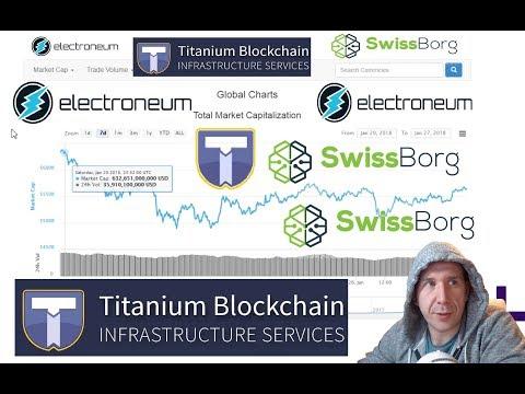 Electroneum (ETN) Titanium Blockchain (BAR) SwissBorg (CHSB) Crypto news