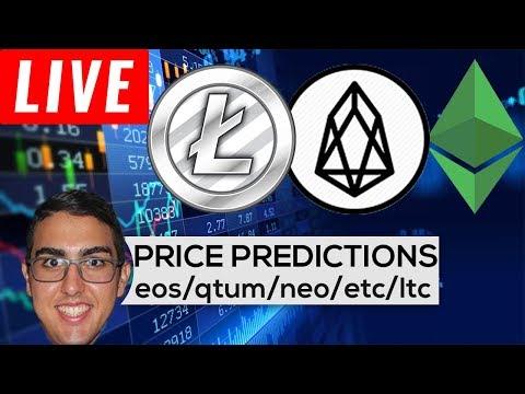 Price Predictions: EOS ($EOS), Qtum ($QTUM), NEO ($NEO), Ethereum Classic ($ETC), Litecoin ($LTC)!