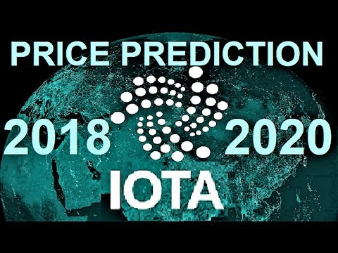 IOTA (MIOTA) Real Price Prediction 2018-2020