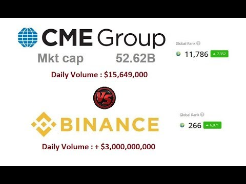 LET'S DO THE MATHS! Why Binance coin (BNB) could be worth over $1,000 ! (Price prediction 2018-2020)