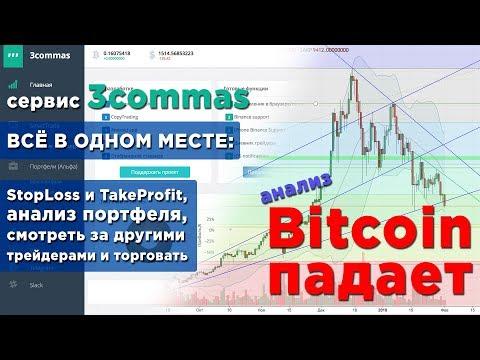 Биткоин падает – bitcoin анализ! ? Торговый сервис 3commas – Stop Loss и Take Profit в одном месте