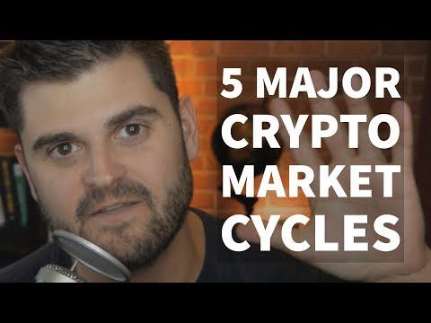 How To Trade The 5 Major Cryptocurrency Market Cycles