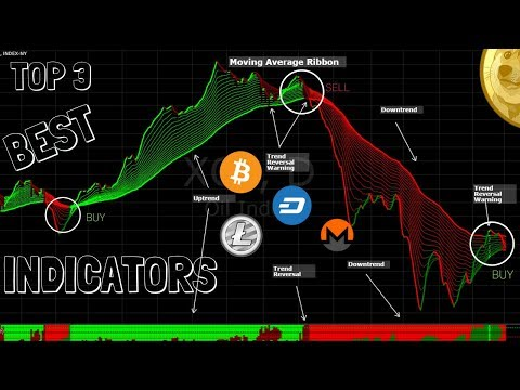 Top 3 Trading Indicators For Easy Profits (Cryptocurrency Edition)
