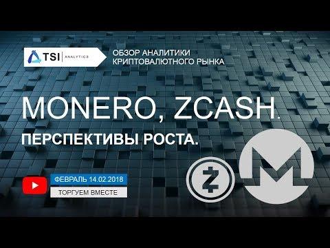 Monero (XMR), ZCash (ZEC). Перспективы роста | Прогноз цены на криптовалюты