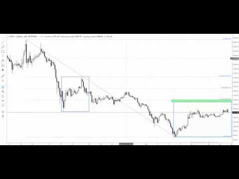 Czy Bitcoin Cash zaksięguje ten poziom oporu?