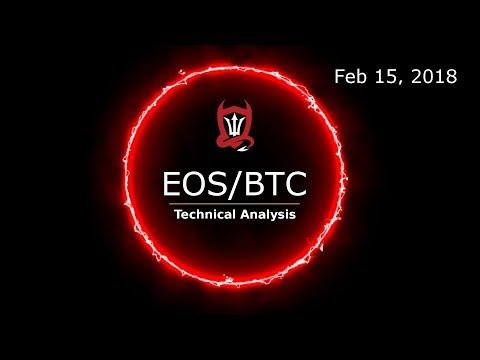 EOS Technical Analysis (EOS/BTC): Backing in to a Count… [02/15/2018]