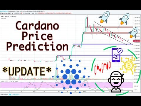 Cardano (ADA/BTC): Technical Analysis Update!