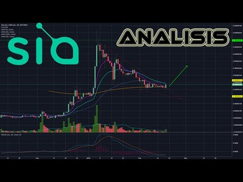 SiaCoin (SC) Review – Analisis