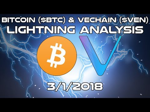 Bitcoin ($BTC) and VeChain ($VEN)  – Lightning Analysis – Cryptocurrency Technical Analysis (2018)