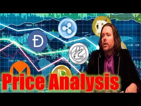 Richard Heart Price Analysis – Bitcoin, Ethereum, Bitcoin Cash, Ripple, Stellar, Litecoin,…