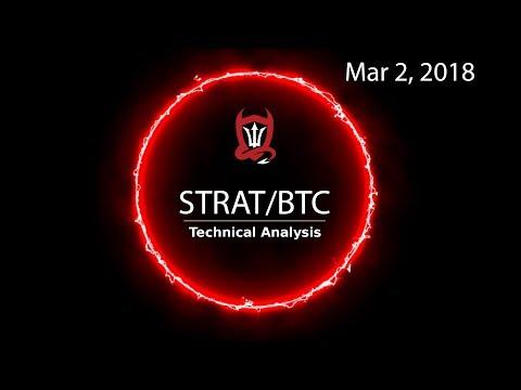 Stratis Technical Analysis (STRAT/BTC) Pick a Wave… [03/02/2018]